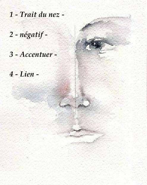 Le lien avec les yeux et la bouche